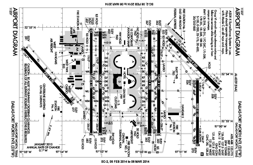 dallas fort worth tx oep kdfw aviation impact reform : kdfw airport diagram - findchart.co