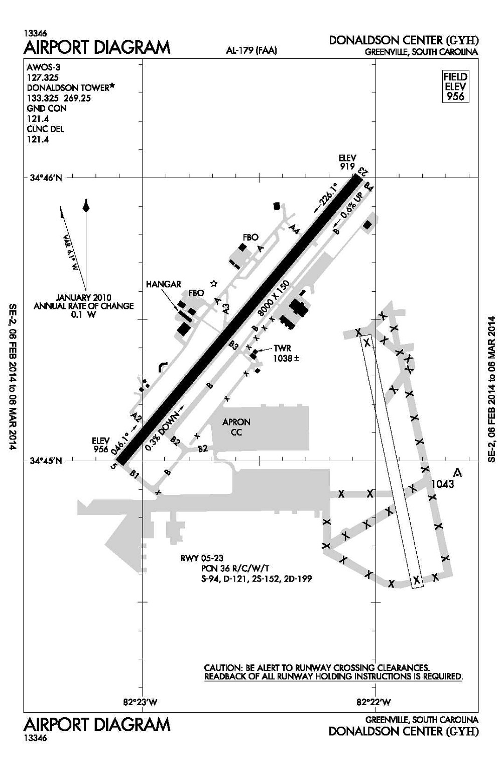 passenger jet seating diagram