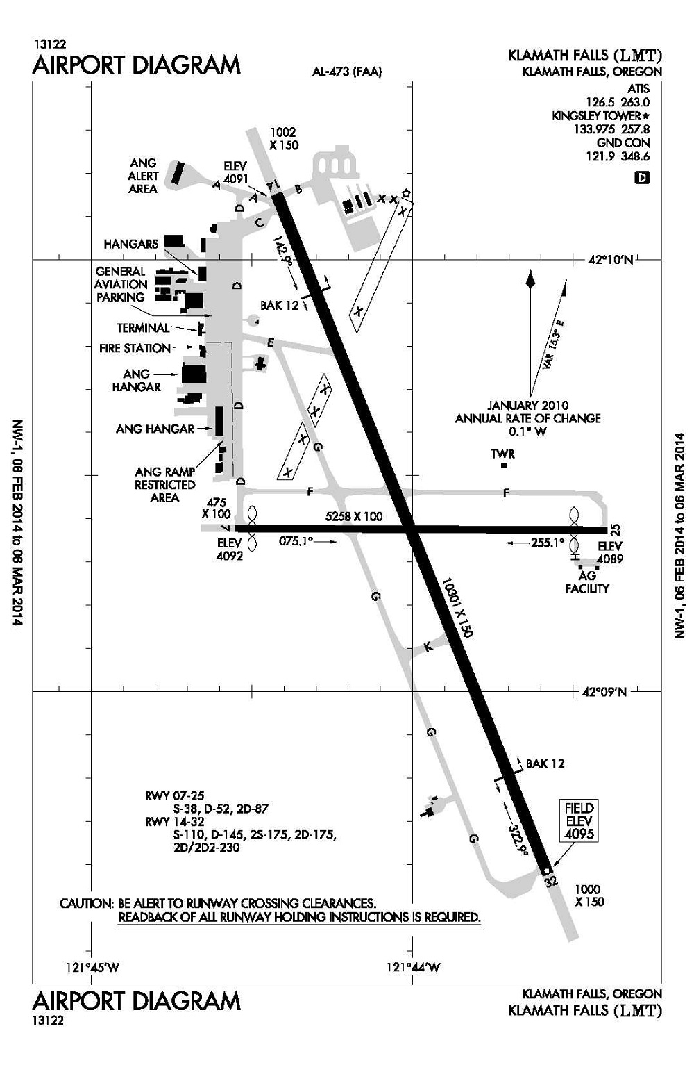 oregon: airport data & links | aviation impact reform kast airport diagram #1