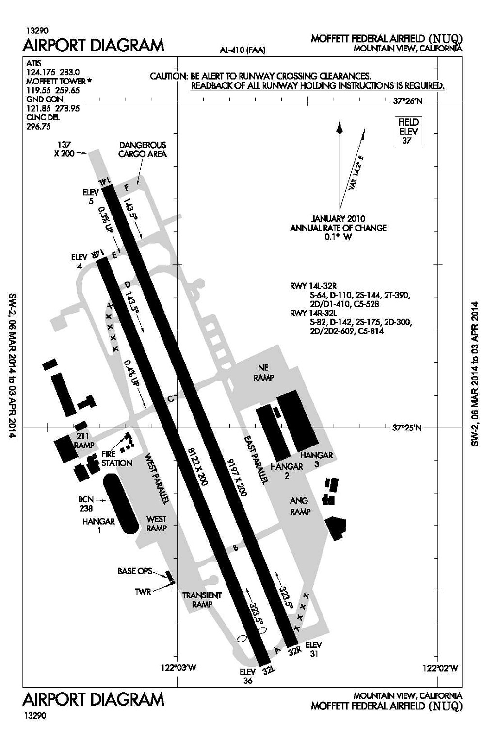 California part 2 airport data links aviation - Planning and design of airports pdf ...