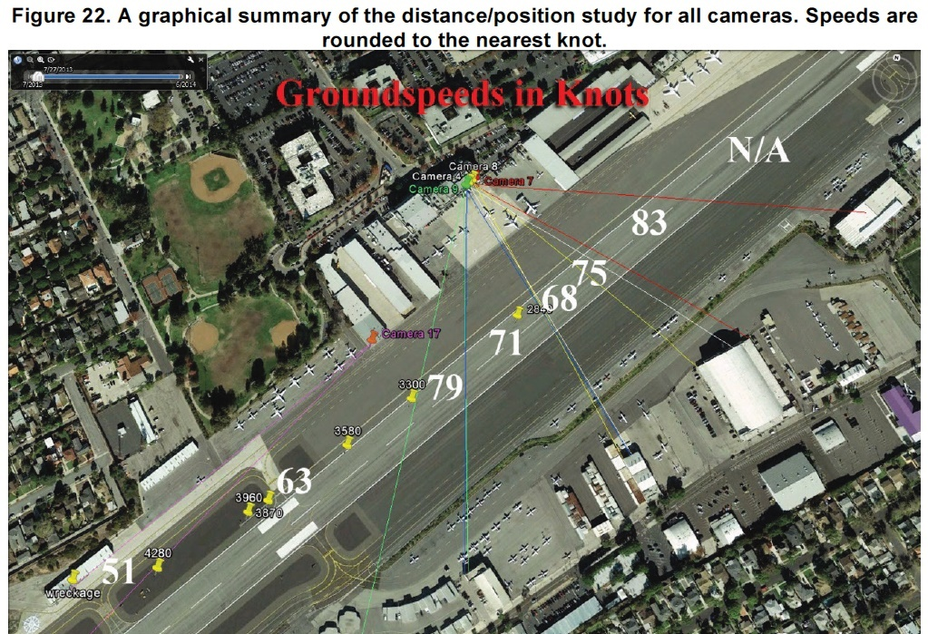 ksmo-20130929-c525-crash-while-landing-rwy21-fig-22-from-video-study-distance-groundspeed-on-satview-ntsb